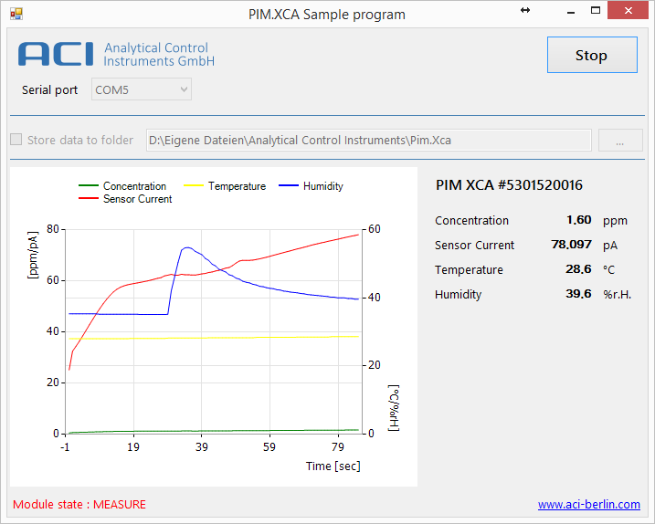 Screen PIM XCA Sample program